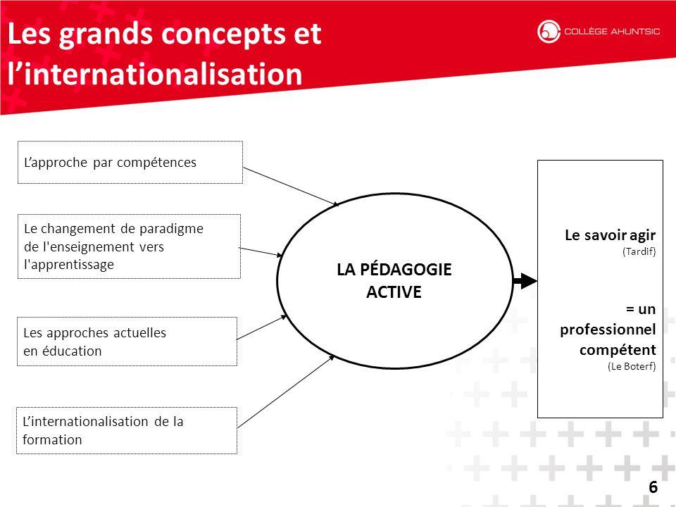 2014-06-186 Les grands concepts et l'internationalisation L'approche par compétences LA PÉDAGOGIE ACTIVE Les approches actuelles en éducation Le chang
