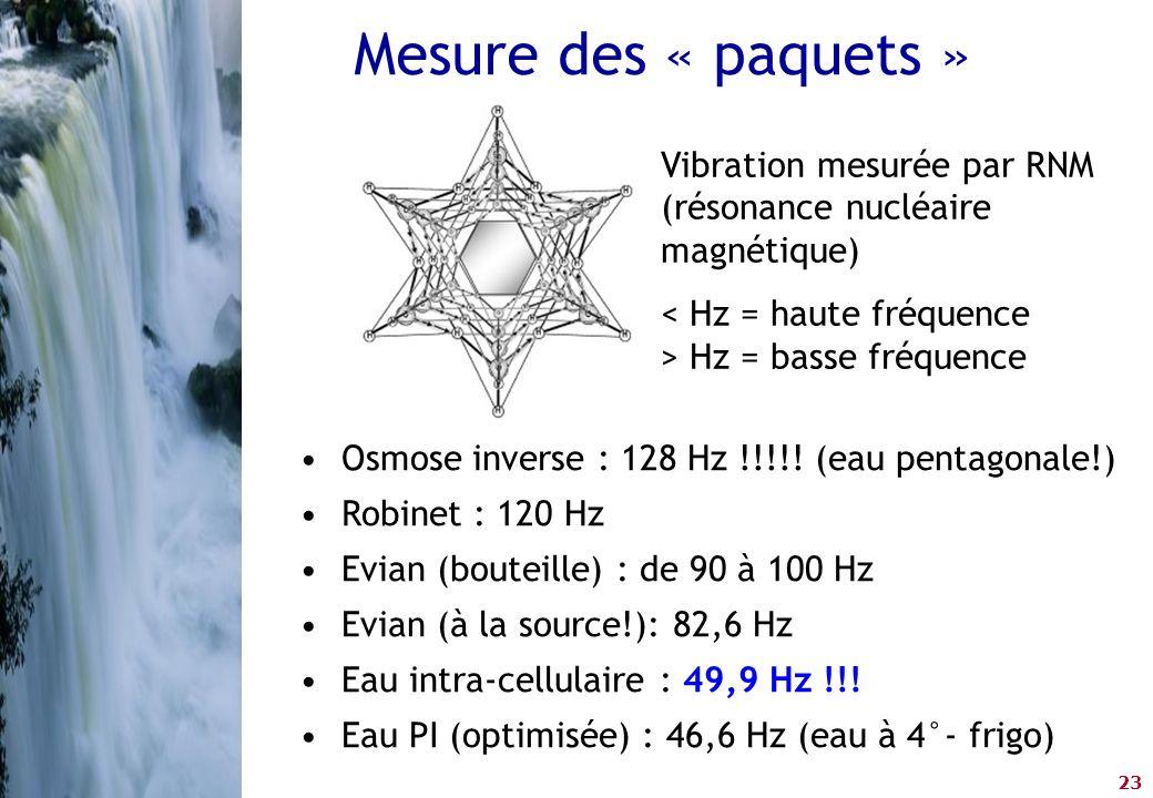 23 Mesure des « paquets » •Osmose inverse : 128 Hz !!!!! (eau pentagonale!) •Robinet : 120 Hz •Evian (bouteille) : de 90 à 100 Hz •Evian (à la source!