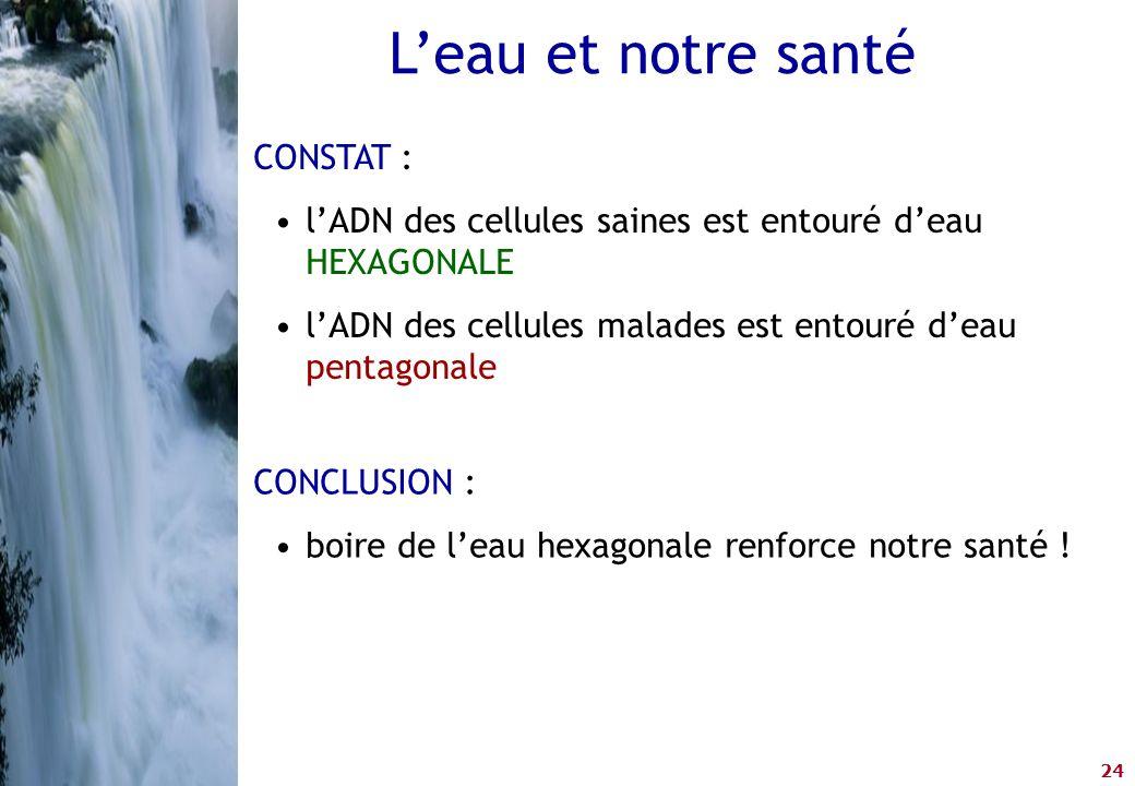 24 L'eau et notre santé CONSTAT : •l'ADN des cellules saines est entouré d'eau HEXAGONALE •l'ADN des cellules malades est entouré d'eau pentagonale CO