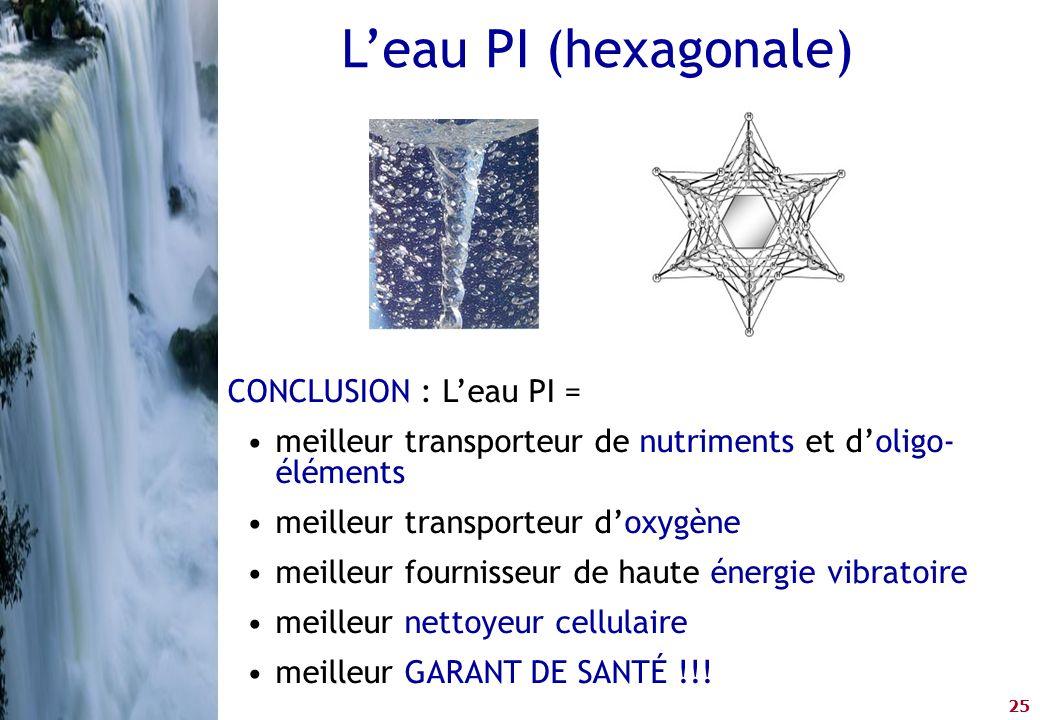 25 L'eau PI (hexagonale) CONCLUSION : L'eau PI = •meilleur transporteur de nutriments et d'oligo- éléments •meilleur transporteur d'oxygène •meilleur