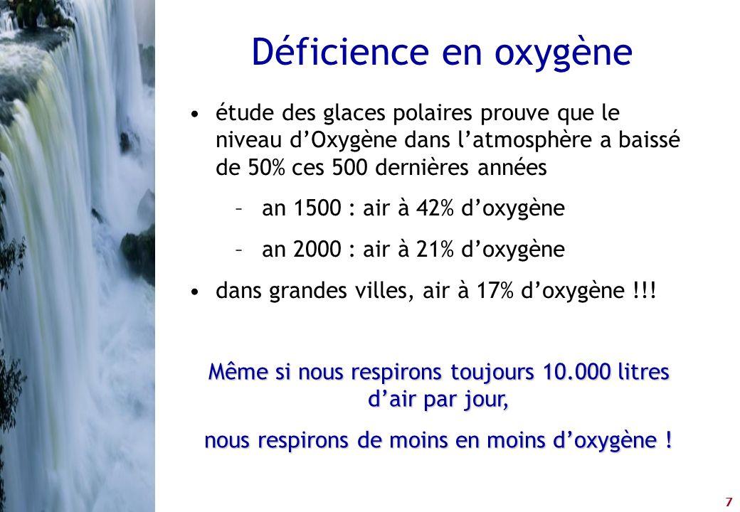7 •étude des glaces polaires prouve que le niveau d'Oxygène dans l'atmosphère a baissé de 50% ces 500 dernières années –an 1500 : air à 42% d'oxygène