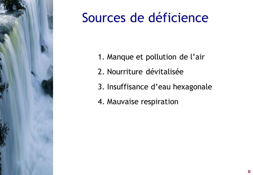 8 1.Manque et pollution de l'air 2.Nourriture dévitalisée 3.Insuffisance d'eau hexagonale 4.Mauvaise respiration Sources de déficience