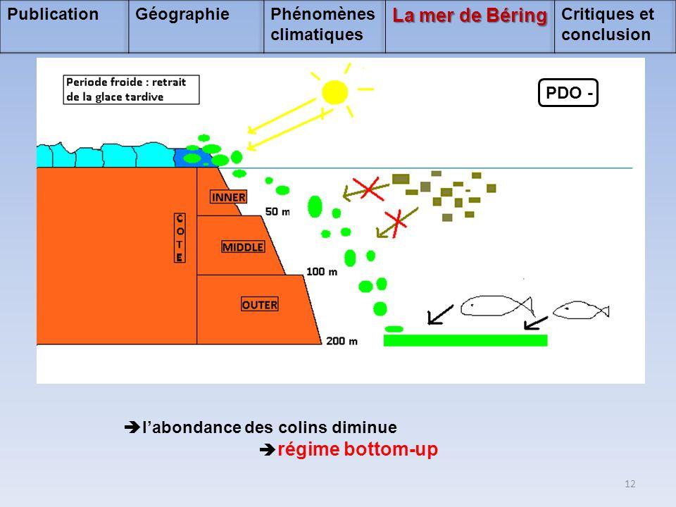 PDO - 12  l'abondance des colins diminue  régime bottom-up