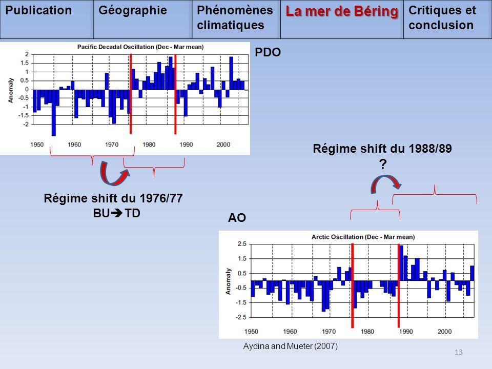 Régime shift du 1976/77 BU  TD Régime shift du 1988/89 ? PDO AO 13 Aydina and Mueter (2007)