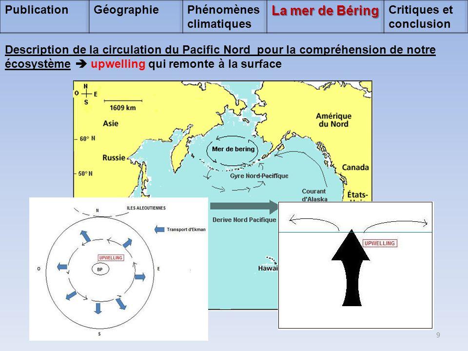 Description de la circulation du Pacific Nord pour la compréhension de notre écosystème  upwelling qui remonte à la surface 9