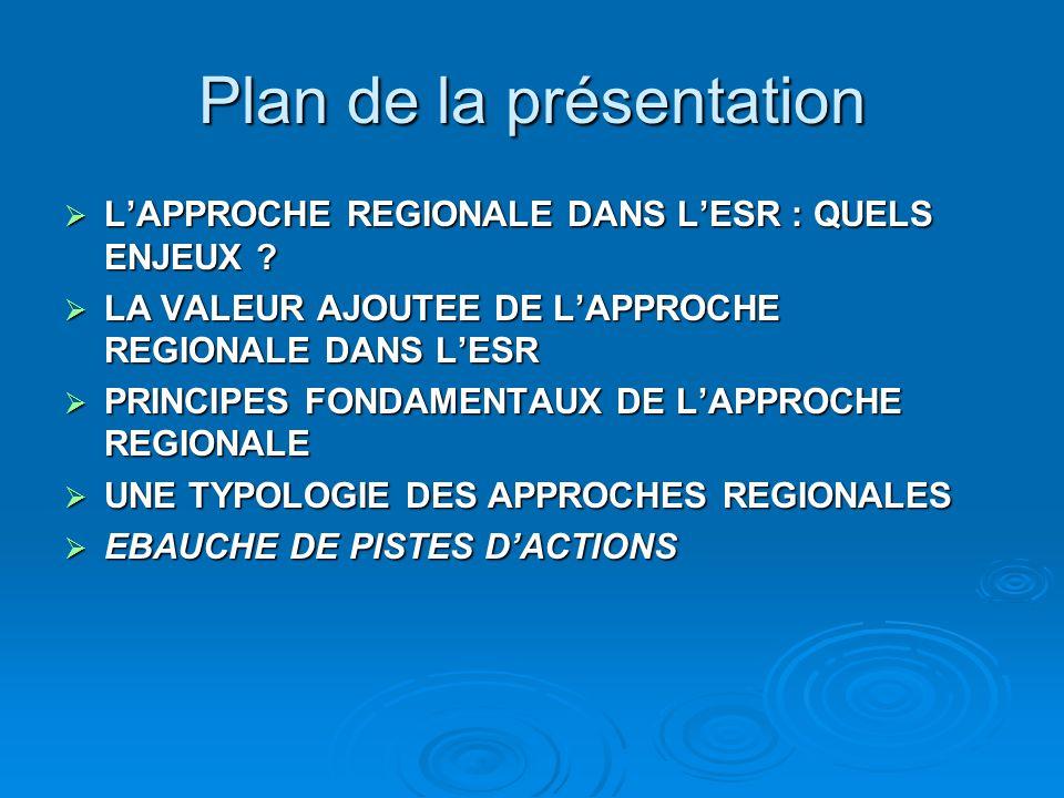 Plan de la présentation  L'APPROCHE REGIONALE DANS L'ESR : QUELS ENJEUX ?  LA VALEUR AJOUTEE DE L'APPROCHE REGIONALE DANS L'ESR  PRINCIPES FONDAMEN
