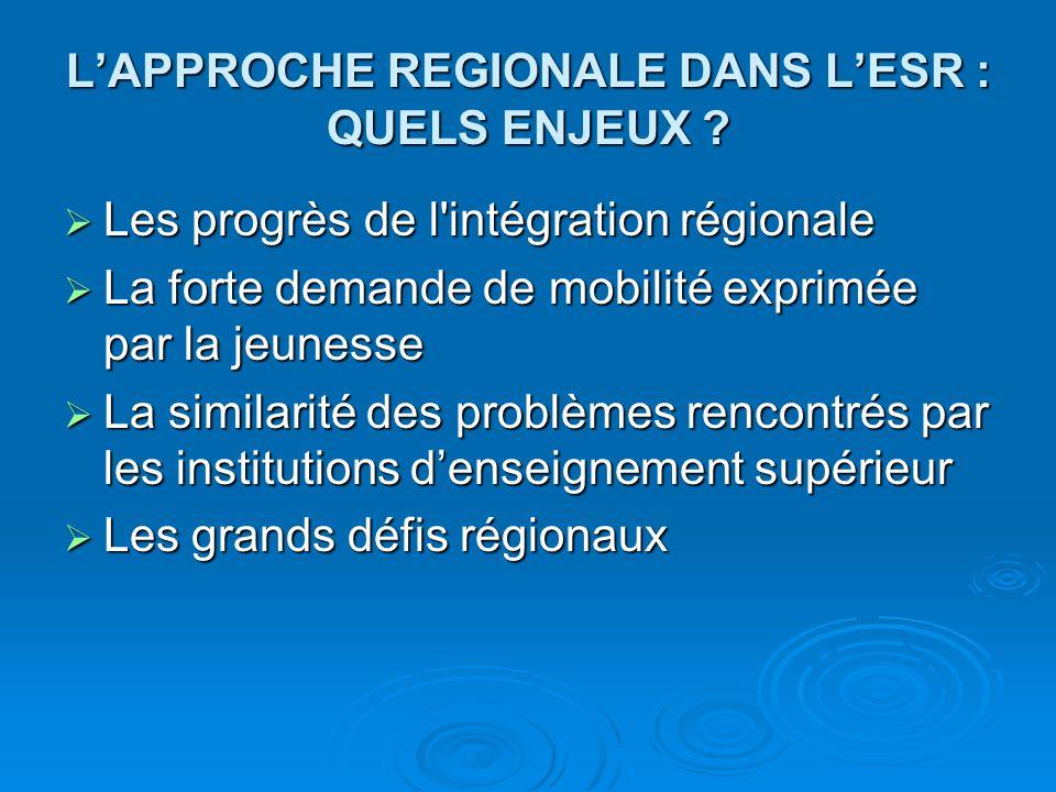 L'APPROCHE REGIONALE DANS L'ESR : QUELS ENJEUX ?  Les progrès de l'intégration régionale  La forte demande de mobilité exprimée par la jeunesse  La