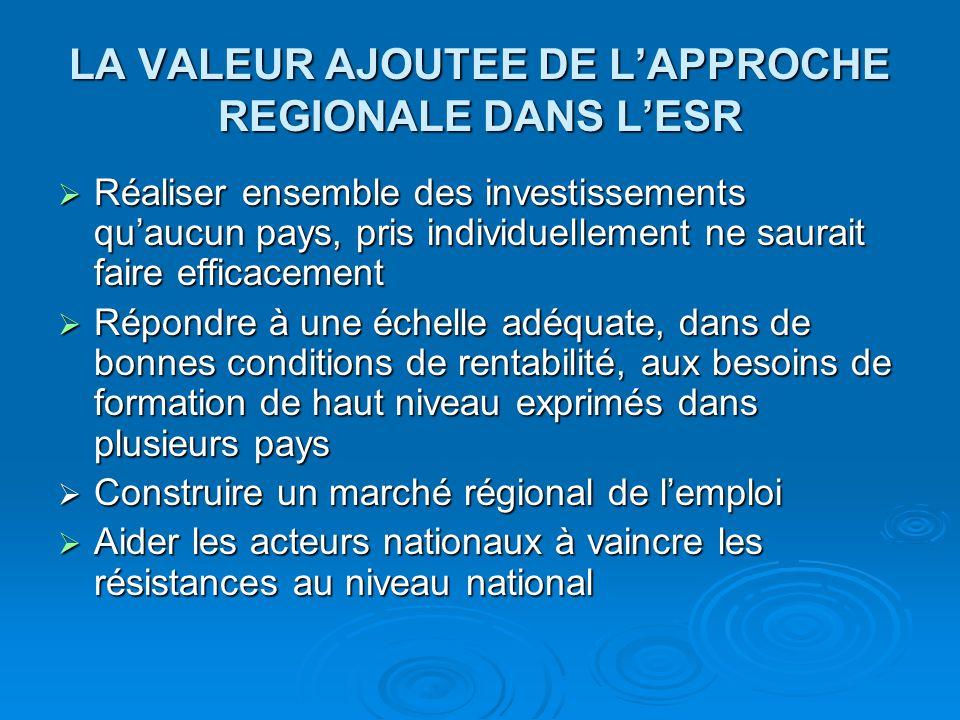 PRINCIPES FONDAMENTAUX DE L'APPROCHE REGIONALE  Le principe de subsidiarité : limite l'intervention régionale aux problèmes où cette échelle est efficiente et/ou équitable ;  Le principe de différenciation : Impose la reconnaissance aux pays membres qui doivent gérer à des rythmes différenciés les réformes permettant les mises à niveau (cas de la Guinée-Bissau) ;  Le principe de stabilisation : Une des priorités de l'aide consiste à gérer les chocs asynchrones et asymétriques des pays et à stabiliser l'environnement (exemple des compensations financières) ;  Le principe de jeux coopératifs : Il importe d'appuyer les domaines ou les secteurs où existent des interdépendances et des convergences d'intérêt (cas des expériences de création d'institutions régionales dans ce domaine) ;