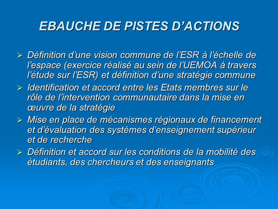 EBAUCHE DE PISTES D'ACTIONS  Identification et mise en œuvre de critères de convergence des systèmes d'enseignement supérieur (PPTE)  Accompagnement et encouragement des Centres ou pôles d'excellence régionaux