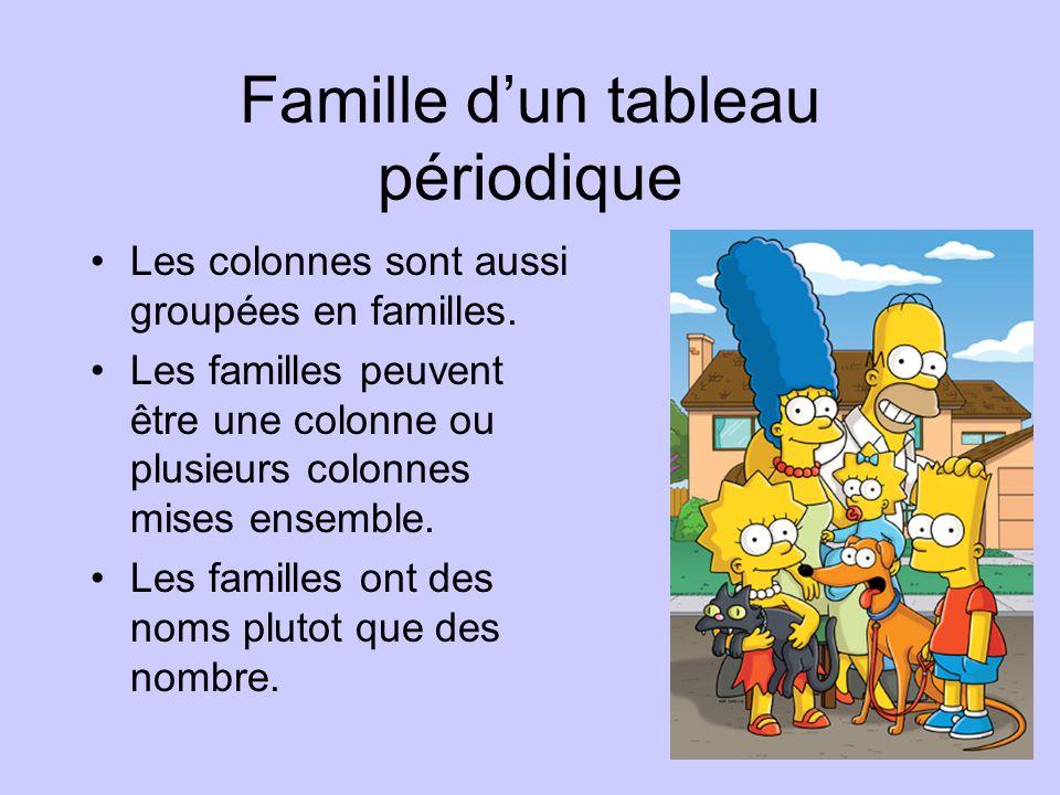 Famille d'un tableau périodique •Les colonnes sont aussi groupées en familles. •Les familles peuvent être une colonne ou plusieurs colonnes mises ense