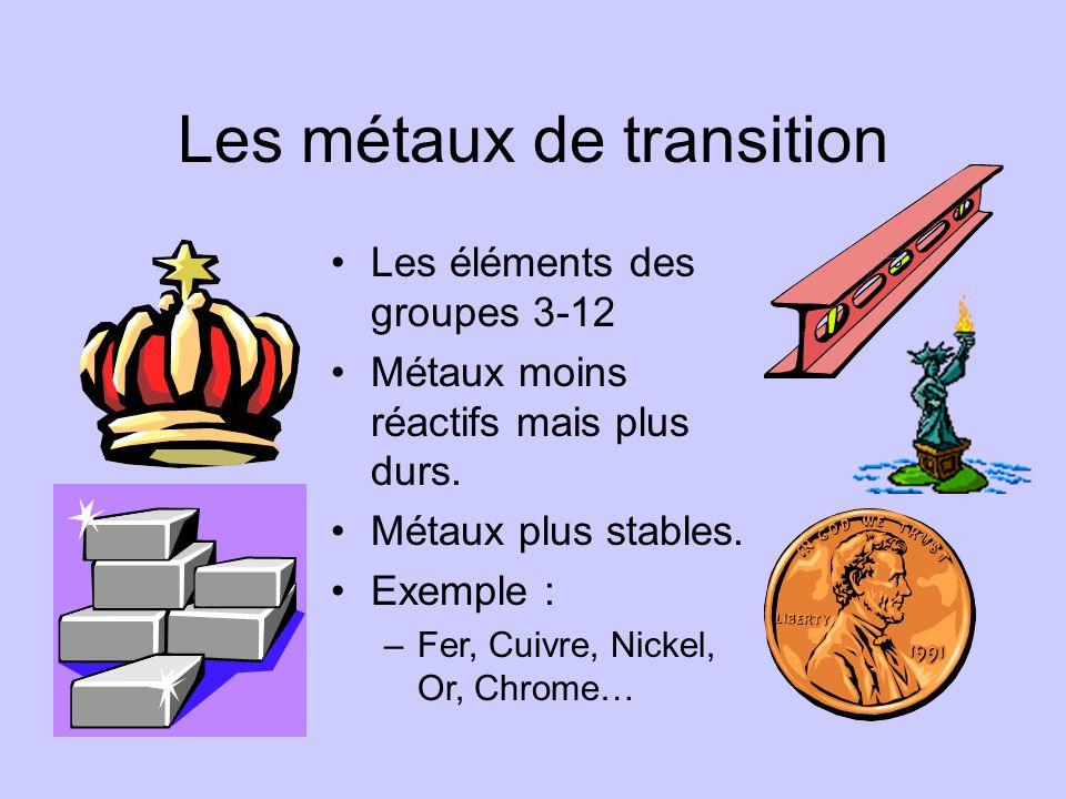 Les métaux de transition •Les éléments des groupes 3-12 •Métaux moins réactifs mais plus durs. •Métaux plus stables. •Exemple : –Fer, Cuivre, Nickel,