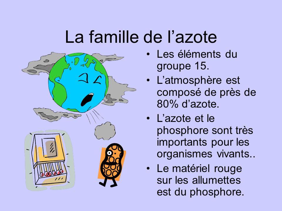 •Les éléments du groupe 15. •L'atmosphère est composé de près de 80% d'azote. •L'azote et le phosphore sont très importants pour les organismes vivant