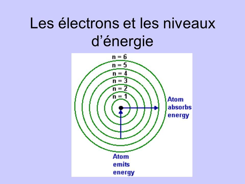 Les électrons et les niveaux d'énergie