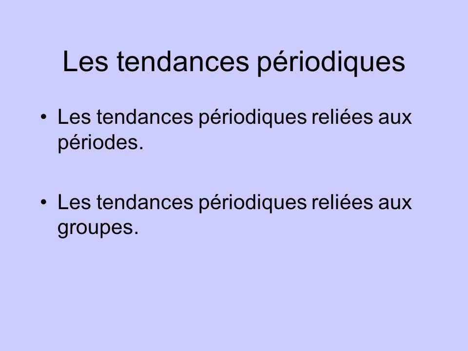 Les tendances périodiques •Les tendances périodiques reliées aux périodes. •Les tendances périodiques reliées aux groupes.