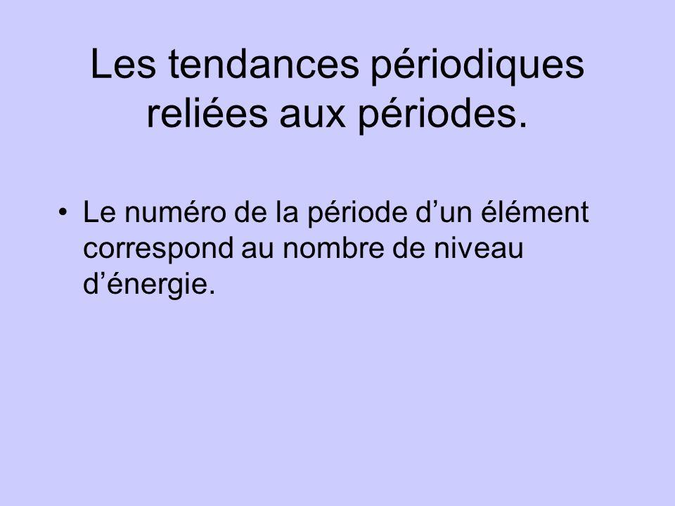 Les tendances périodiques reliées aux périodes. •Le numéro de la période d'un élément correspond au nombre de niveau d'énergie.