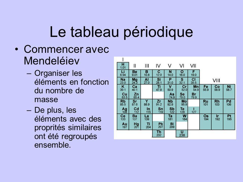 Le tableau périodique •Commencer avec Mendeléiev –Organiser les éléments en fonction du nombre de masse –De plus, les éléments avec des proprités simi