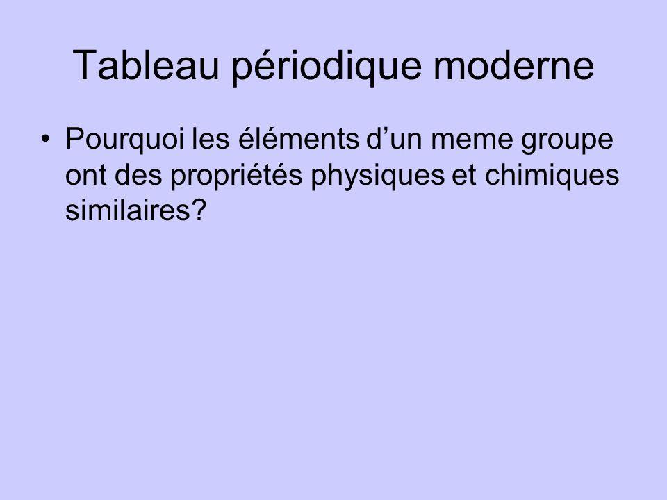 •Pourquoi les éléments d'un meme groupe ont des propriétés physiques et chimiques similaires? Tableau périodique moderne