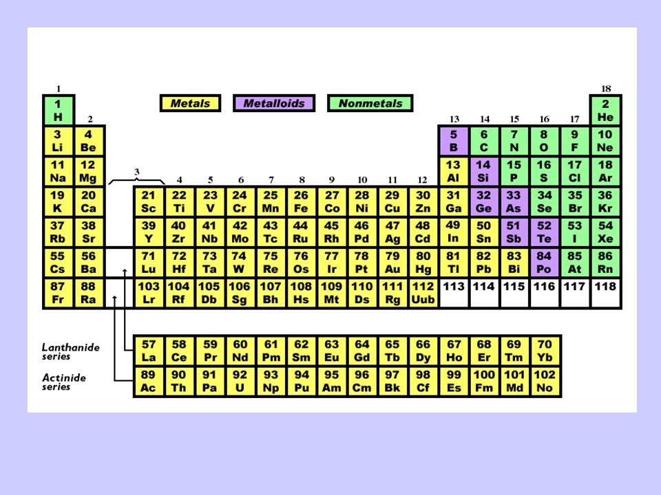 Métaux La majorité des éléments sont des métaux.