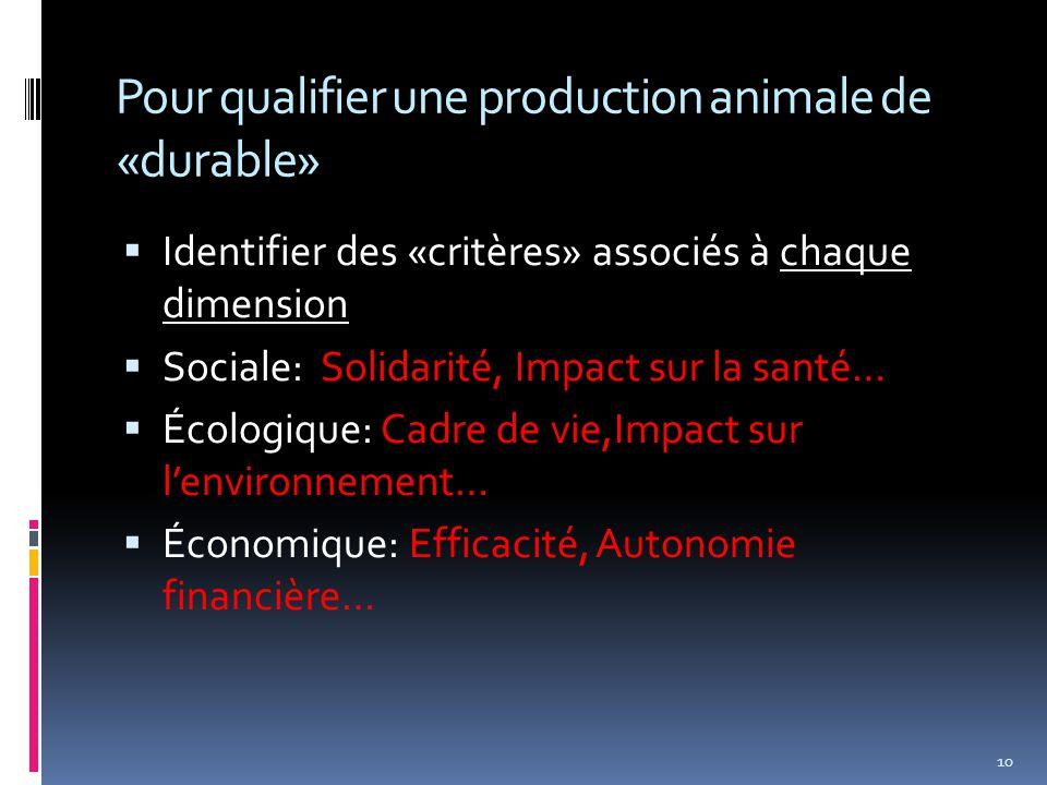 Pour qualifier une production animale de «durable»  Identifier des «critères» associés à chaque dimension  Sociale: Solidarité, Impact sur la santé…  Écologique: Cadre de vie,Impact sur l'environnement…  Économique: Efficacité, Autonomie financière… 10