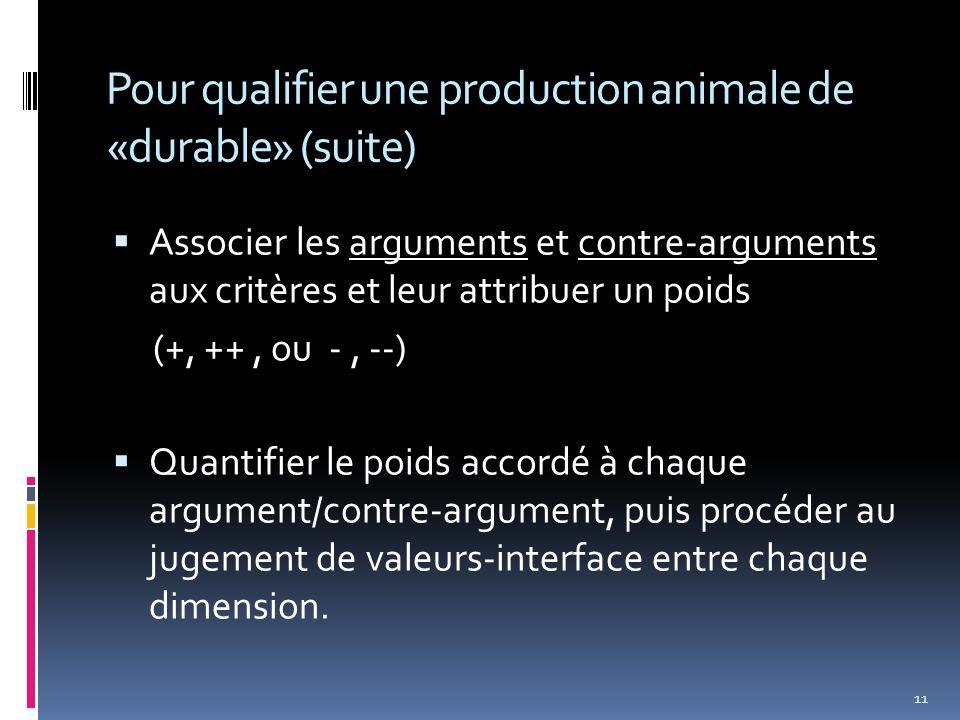 Pour qualifier une production animale de «durable» (suite)  Associer les arguments et contre-arguments aux critères et leur attribuer un poids (+, ++, ou -, --)  Quantifier le poids accordé à chaque argument/contre-argument, puis procéder au jugement de valeurs-interface entre chaque dimension.