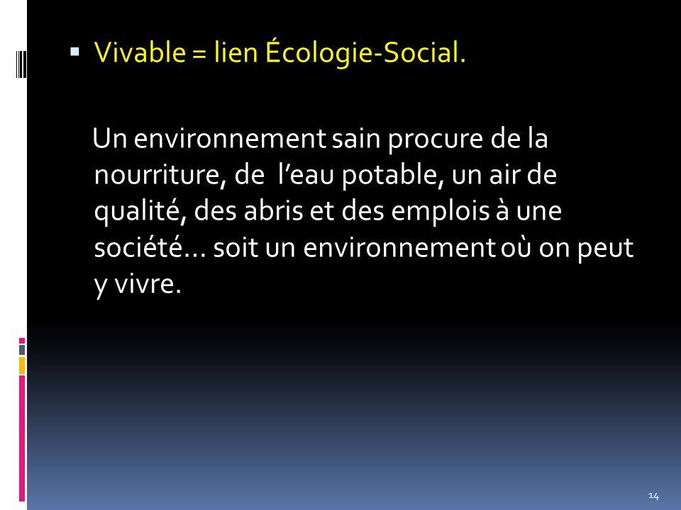  Vivable = lien Écologie-Social.