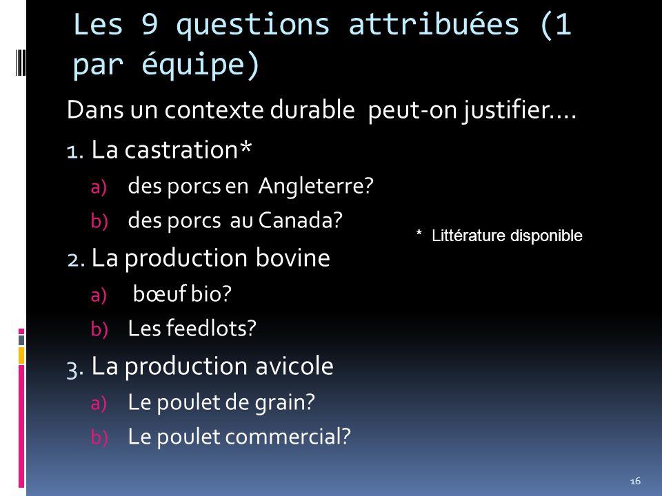 Les 9 questions attribuées (1 par équipe) Dans un contexte durable peut-on justifier….