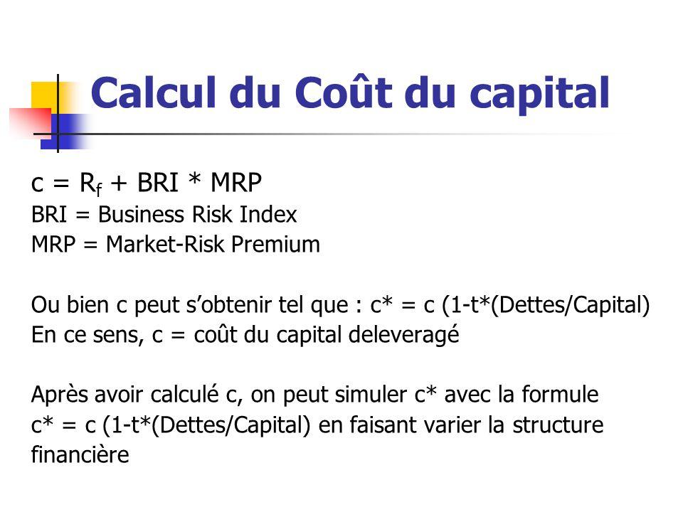 Calcul du Coût du capital c = R f + BRI * MRP BRI = Business Risk Index MRP = Market-Risk Premium Ou bien c peut s'obtenir tel que : c* = c (1-t*(Dett