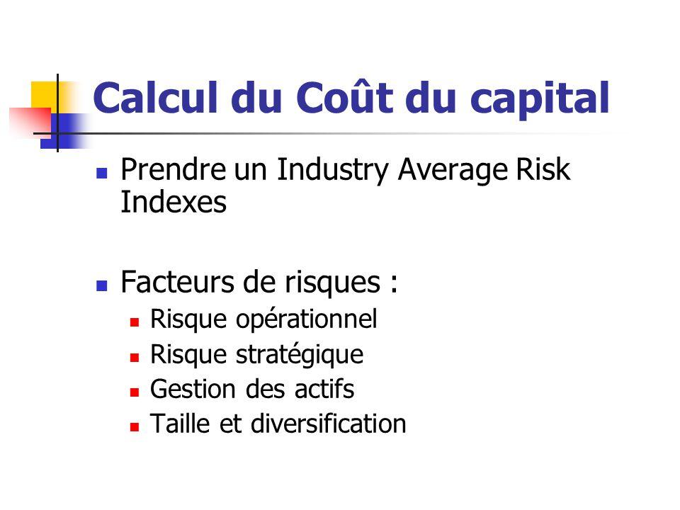 Calcul du Coût du capital  Prendre un Industry Average Risk Indexes  Facteurs de risques :  Risque opérationnel  Risque stratégique  Gestion des