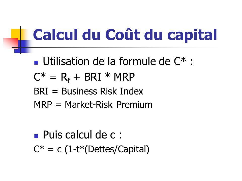 Calcul du Coût du capital  Utilisation de la formule de C* : C* = R f + BRI * MRP BRI = Business Risk Index MRP = Market-Risk Premium  Puis calcul d