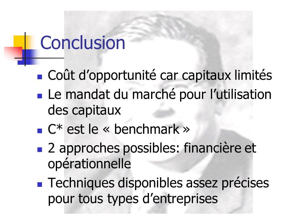 Conclusion  Coût d'opportunité car capitaux limités  Le mandat du marché pour l'utilisation des capitaux  C* est le « benchmark »  2 approches pos
