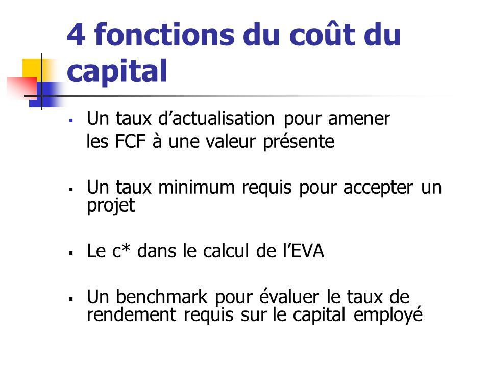 4 fonctions du coût du capital  Un taux d'actualisation pour amener les FCF à une valeur présente  Un taux minimum requis pour accepter un projet 