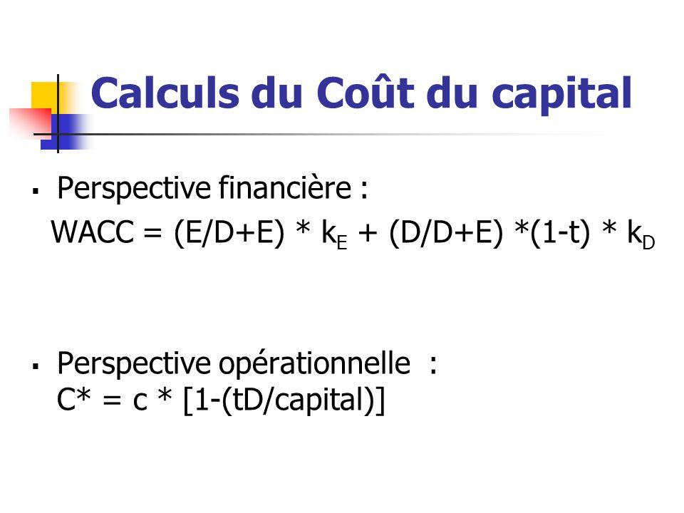 Calculs du Coût du capital  Perspective financière : WACC = (E/D+E) * k E + (D/D+E) *(1-t) * k D  Perspective opérationnelle : C* = c * [1-(tD/capit