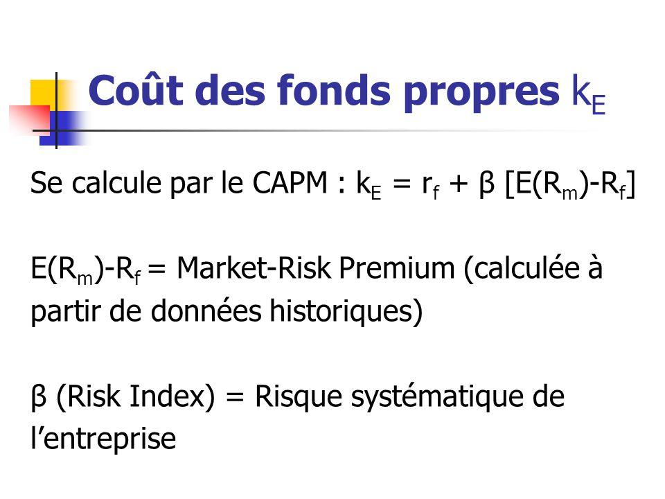 Coût des fonds propres k E Se calcule par le CAPM : k E = r f + β [E(R m )-R f ] E(R m )-R f = Market-Risk Premium (calculée à partir de données histo
