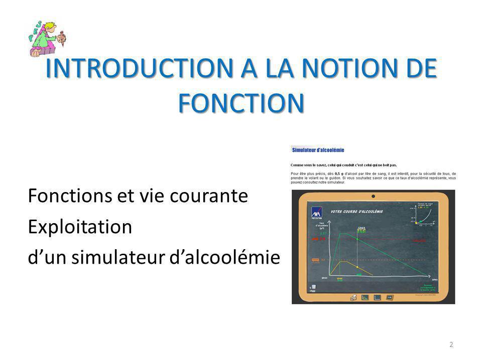 INTRODUCTION A LA NOTION DE FONCTION Fonctions et vie courante Exploitation d'un simulateur d'alcoolémie 2