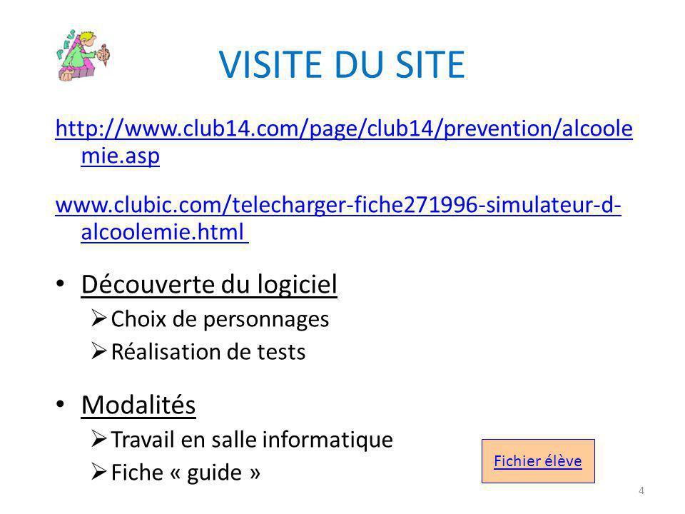 VISITE DU SITE http://www.club14.com/page/club14/prevention/alcoole mie.asp www.clubic.com/telecharger-fiche271996-simulateur-d- alcoolemie.html • Déc