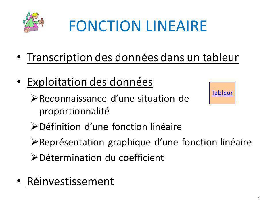 FONCTION LINEAIRE • Transcription des données dans un tableur • Exploitation des données  Reconnaissance d'une situation de proportionnalité  Défini