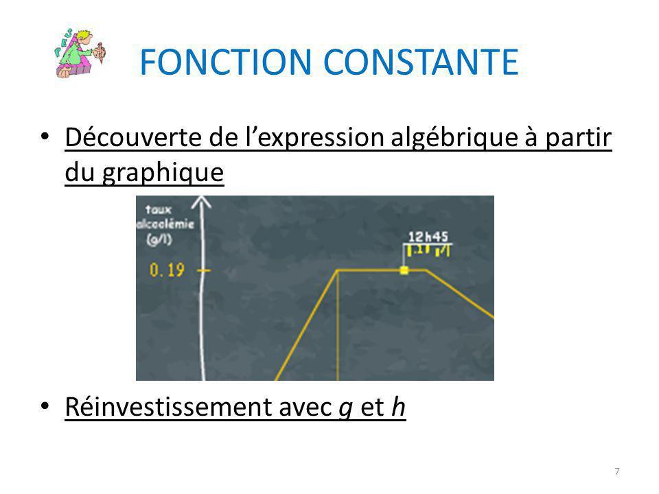 FONCTION CONSTANTE • Découverte de l'expression algébrique à partir du graphique • Réinvestissement avec g et h 7