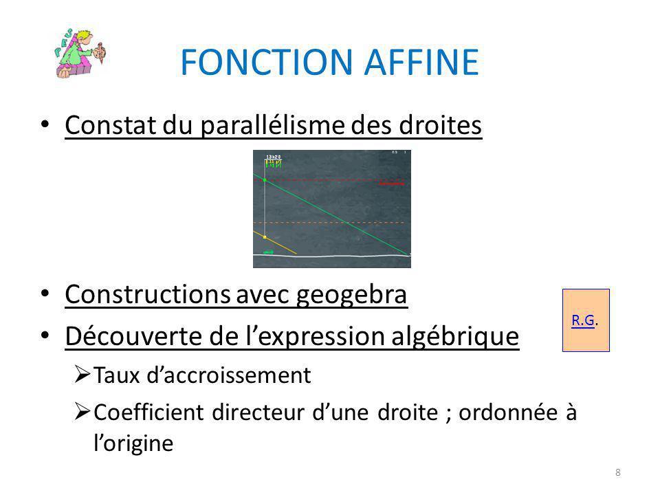 FONCTION AFFINE • Constat du parallélisme des droites • Constructions avec geogebra • Découverte de l'expression algébrique  Taux d'accroissement  C