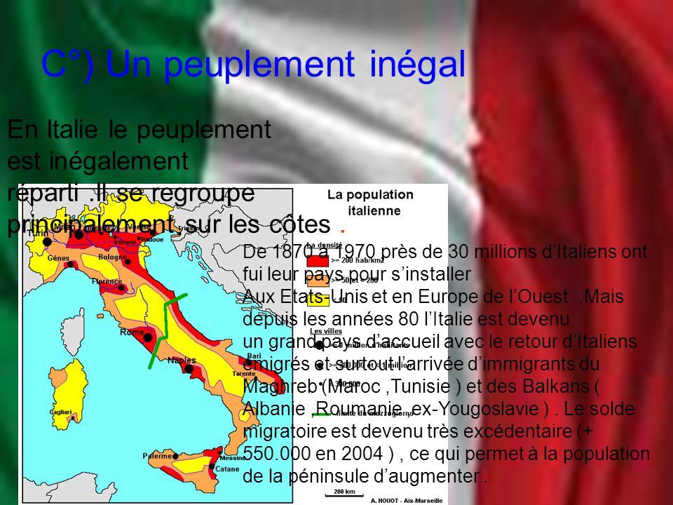 C°) Un peuplement inégal En Italie le peuplement est inégalement réparti.Il se regroupe principalement sur les côtes. De 1870 à 1970 près de 30 millio