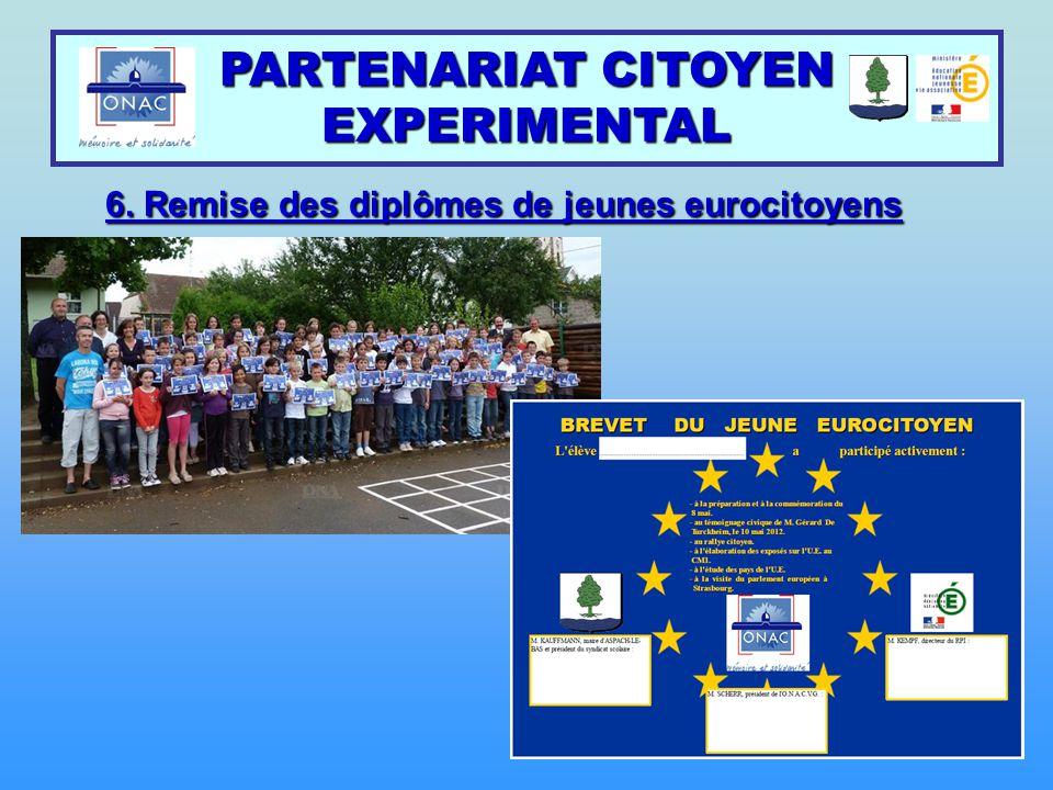 Bilan et perspectives Les 80 élèves de CE2 et CM1 d'Aspach-Le-Bas se sont fortement impliqués dans les différentes actions proposées.