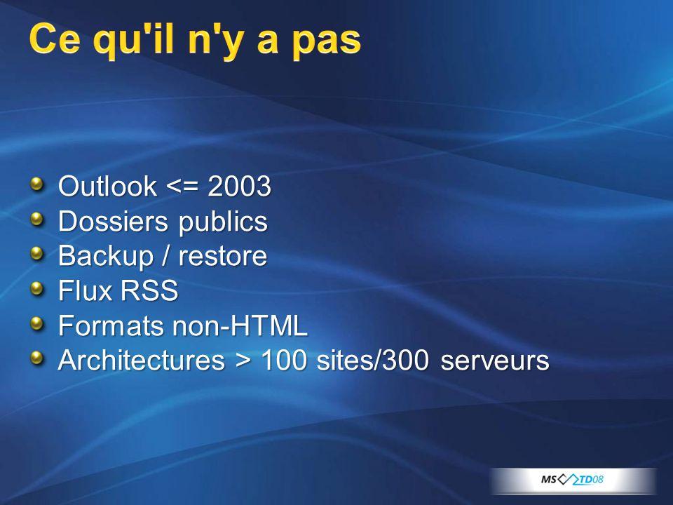 Ce qu'il n'y a pas Outlook <= 2003 Dossiers publics Backup / restore Flux RSS Formats non-HTML Architectures > 100 sites/300 serveurs