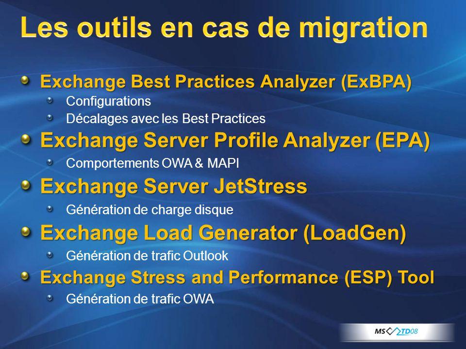Les outils en cas de migration Exchange Best Practices Analyzer (ExBPA) Configurations Décalages avec les Best Practices Exchange Server Profile Analy