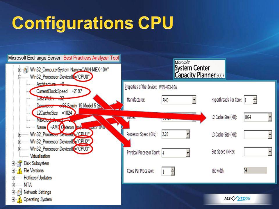 Configurations CPU