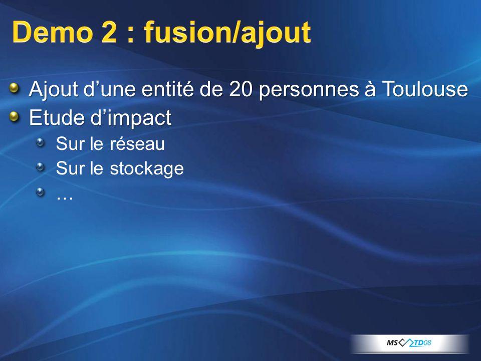 Ajout d'une entité de 20 personnes à Toulouse Etude d'impact Sur le réseau Sur le stockage …