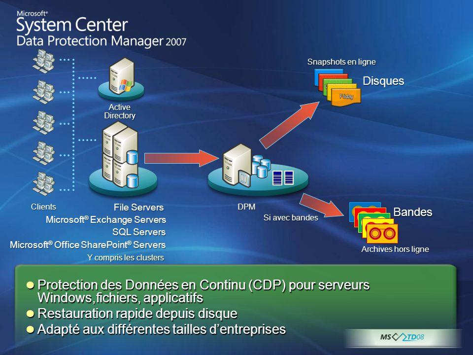 Clients ActiveDirectory File Servers Si avec bandes DPM Snapshots en ligne Microsoft ® Exchange Servers SQL Servers Microsoft ® Office SharePoint ® Se