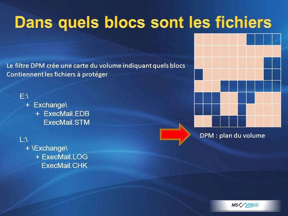 Le filtre DPM crée une carte du volume indiquant quels blocs Contiennent les fichiers à protéger DPM : plan du volume E:\ + Exchange\ + ExecMail.EDB E