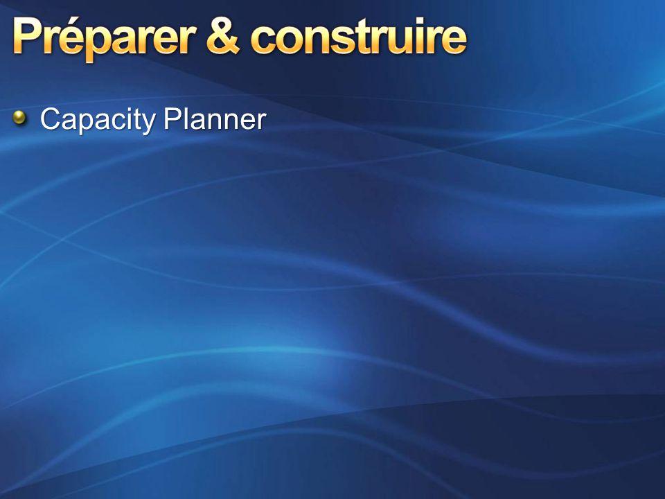 Capacity Planner