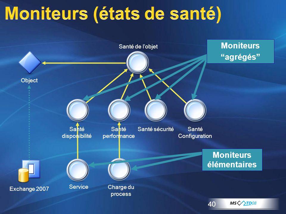 Moniteurs (états de santé) Object Santé sécuritéSanté Configuration Santé de l'objet Santé disponibilité Santé performance Service Charge du process E
