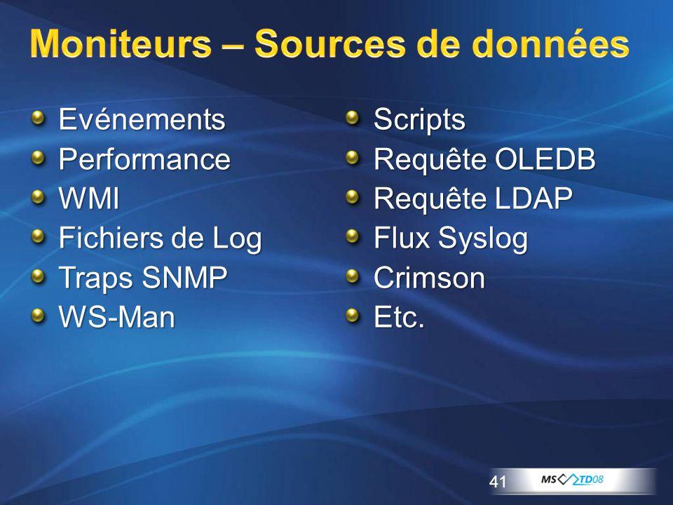 Moniteurs – Sources de données EvénementsPerformanceWMI Fichiers de Log Traps SNMP WS-ManScripts Requête OLEDB Requête LDAP Flux Syslog CrimsonEtc. 41