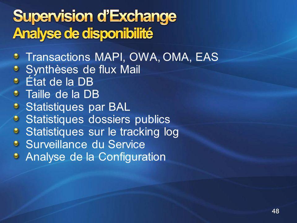 Transactions MAPI, OWA, OMA, EAS Synthèses de flux Mail État de la DB Taille de la DB Statistiques par BAL Statistiques dossiers publics Statistiques
